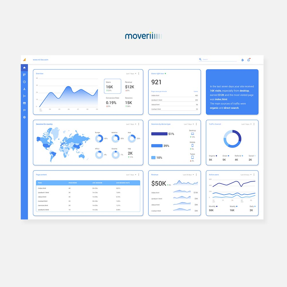 beispiel google data studio